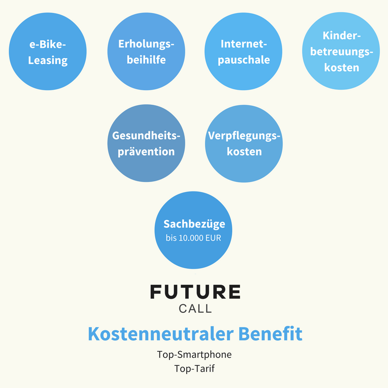 kostenneutraler-benefit-website